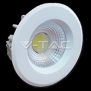 LED stropna rasvjeta